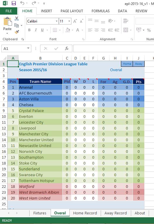 Jadwal dan Klasemen Liga Primer Inggris 2015 – 2016